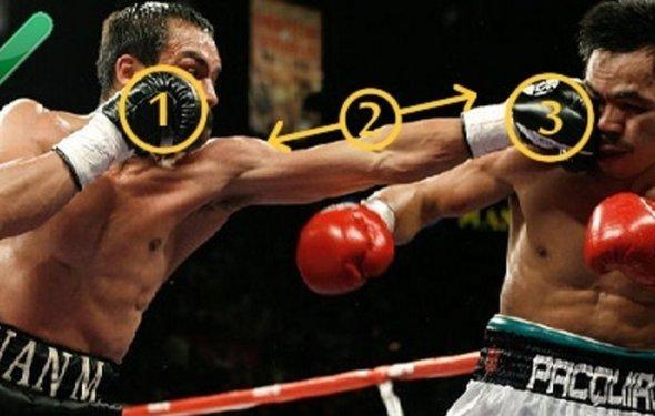Виды ударов в боксе Бокс